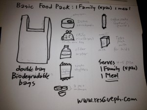 Sample RescuePH Infographic: Basic Foodpack