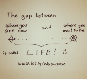The Gap between where you are now and where you want to be is called LIFE! ;-)